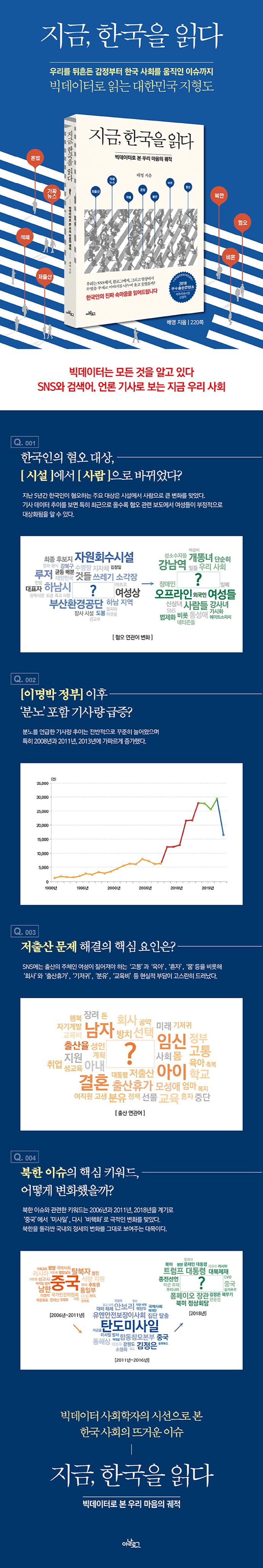 지금, 한국을 읽다 도서 상세이미지