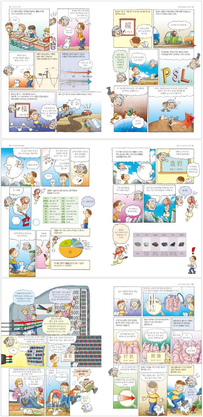 과학 만화책. 1: 지구과학 물리(상위 5%가 되는)(만화 상위5% 시리즈 4) 도서 상세이미지