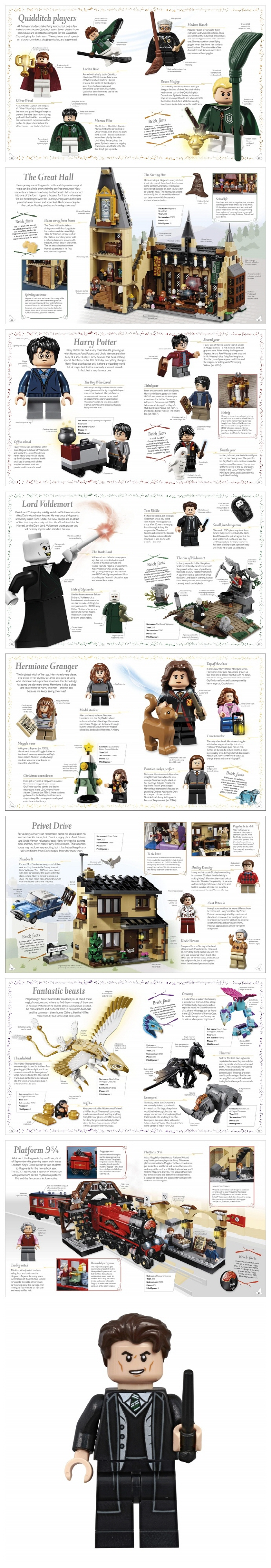 Lego  Harry Potter Magical Treasury (with Exclusive Lego Minifigure - 톰 리들) 도서 상세이미지