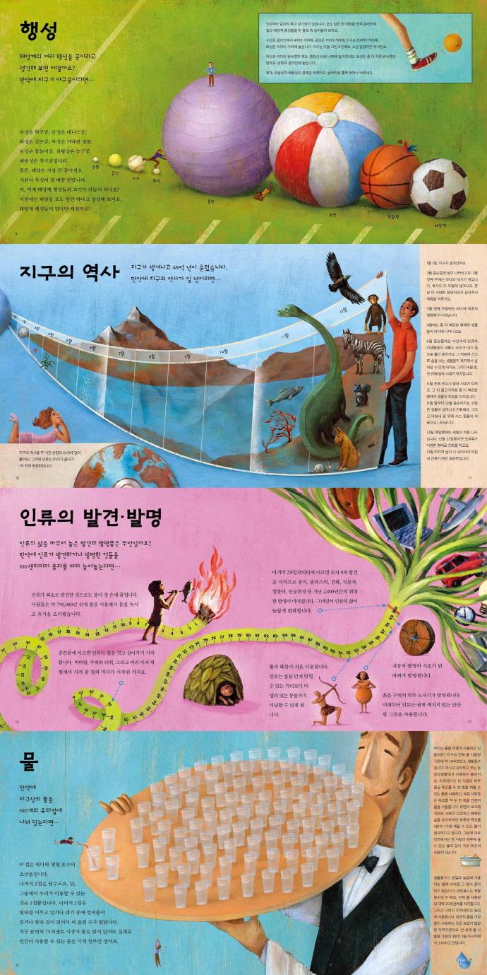 지구의 역사가 1년이라면(푸른숲 생각 나무 4)(양장본 HardCover) 도서 상세이미지