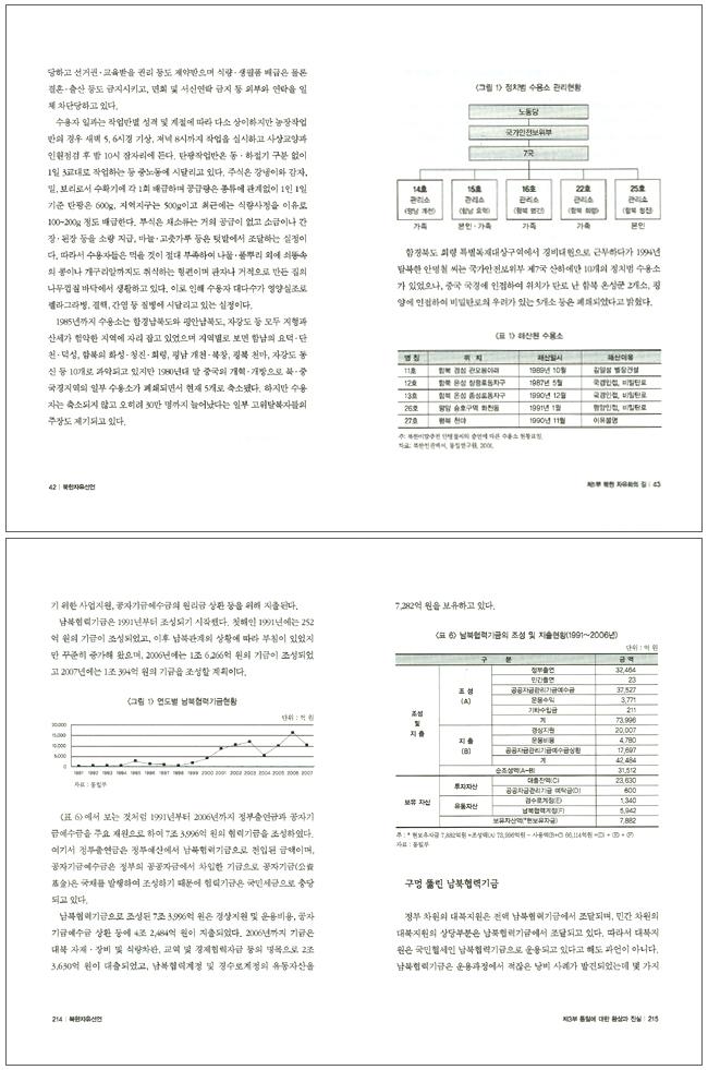 북한자유선언 도서 상세이미지