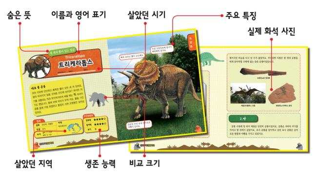 천하무적 공룡백과 도서 상세이미지