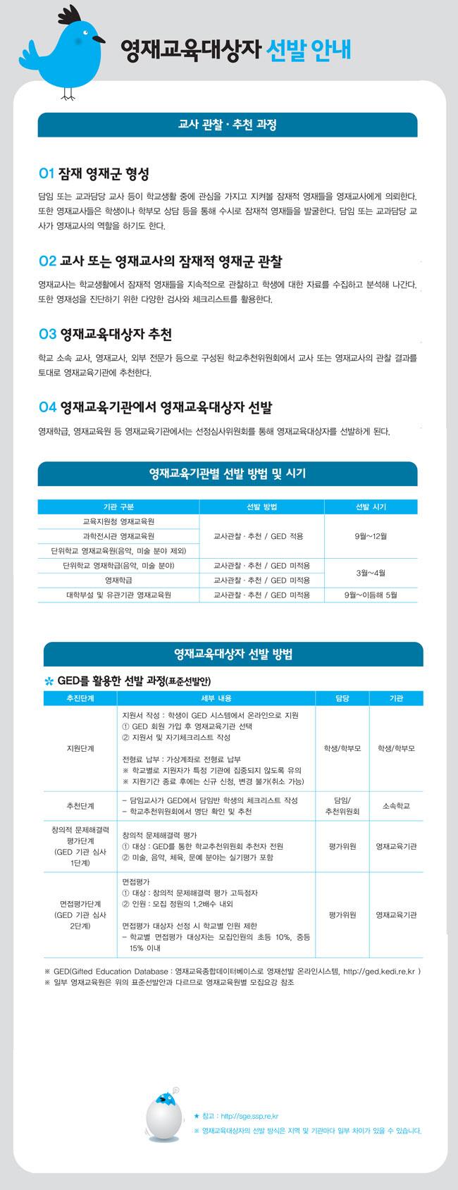 영재성검사 창의적문제 해결력평가 종합문제집(초등 5 6)(2017) 도서 상세이미지