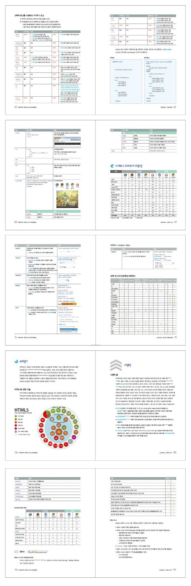 세르게이의 HTML5 & CSS3 퀵 레퍼런스(반양장) 도서 상세이미지