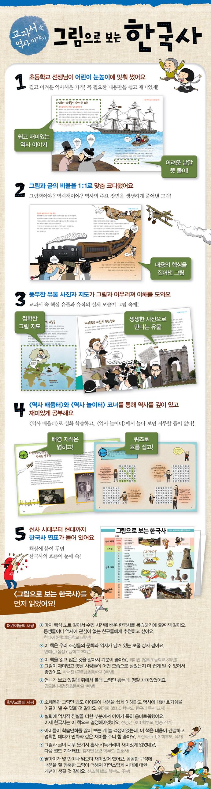 그림으로 보는 한국사. 5: 조선의 개항부터 현대까지(교과서 속 역사 이야기) 도서 상세이미지