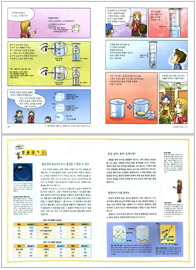 보일의 화학노트(특목고 준비를 위한 초등학습만화 5) 도서 상세이미지