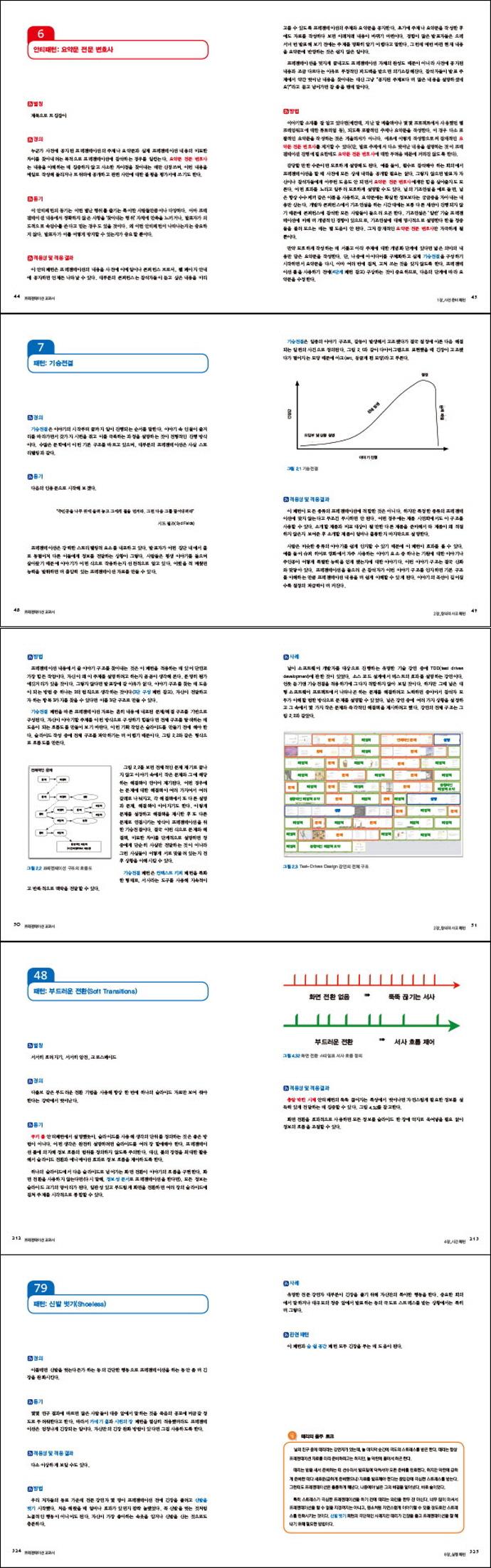 프레젠테이션 교과서(IT Leaders 18) 도서 상세이미지