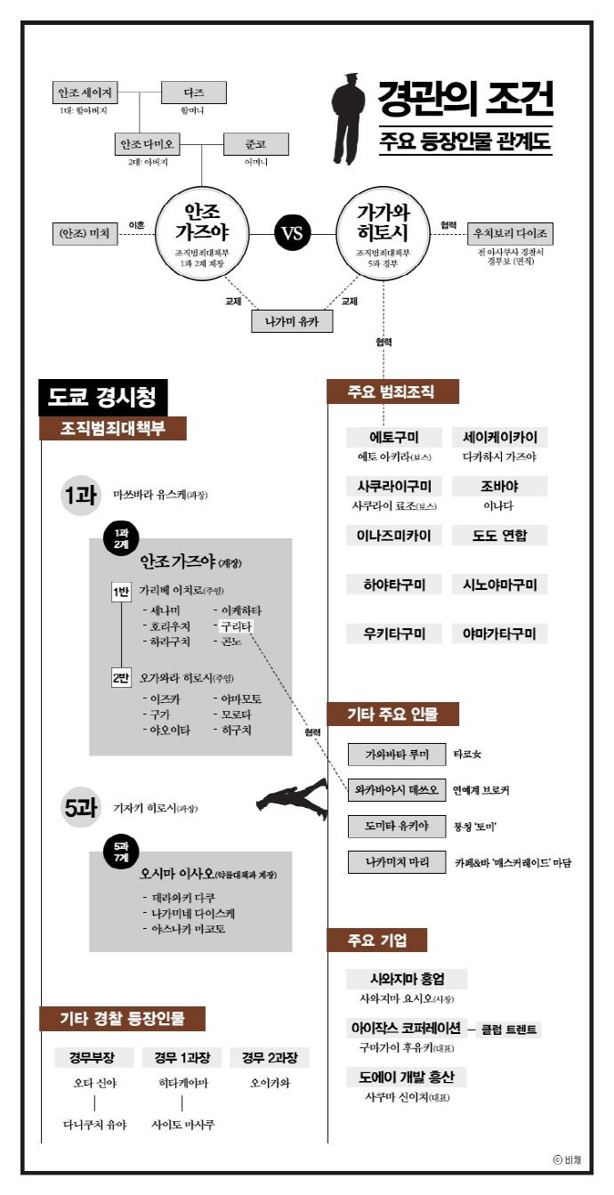 경관의 조건(블랙 앤 화이트 70) 도서 상세이미지