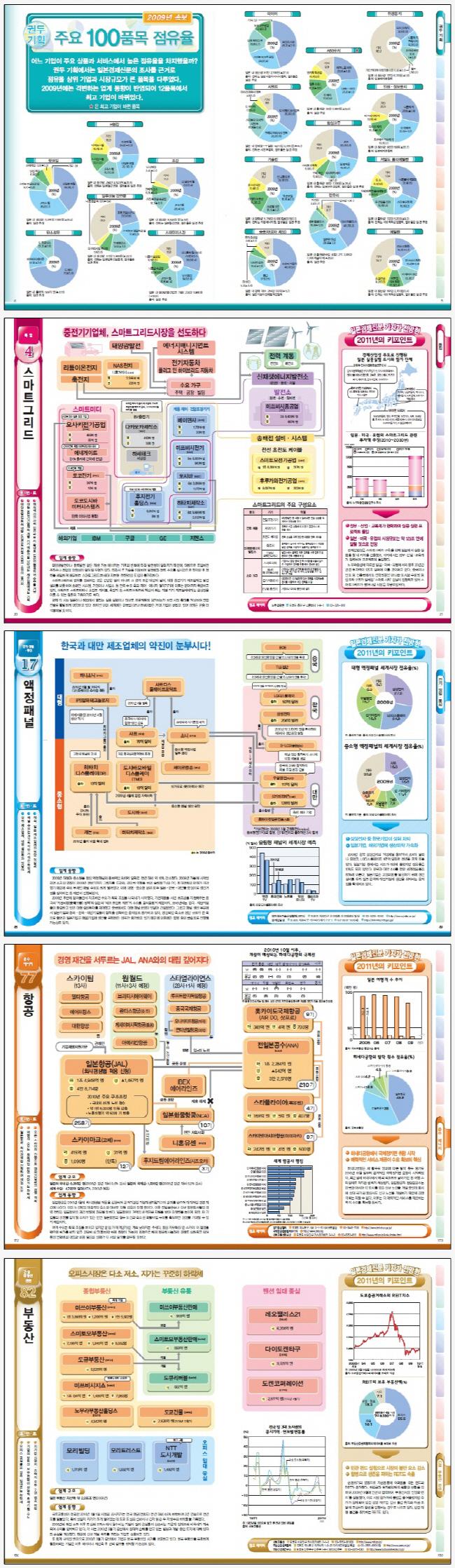 2011 일본업계지도 도서 상세이미지