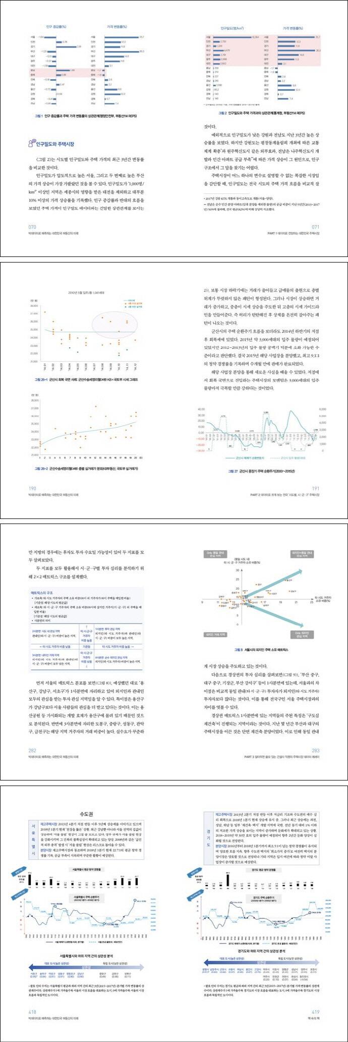 대한민국 부동산의 미래(빅데이터로 예측하는) 도서 상세이미지