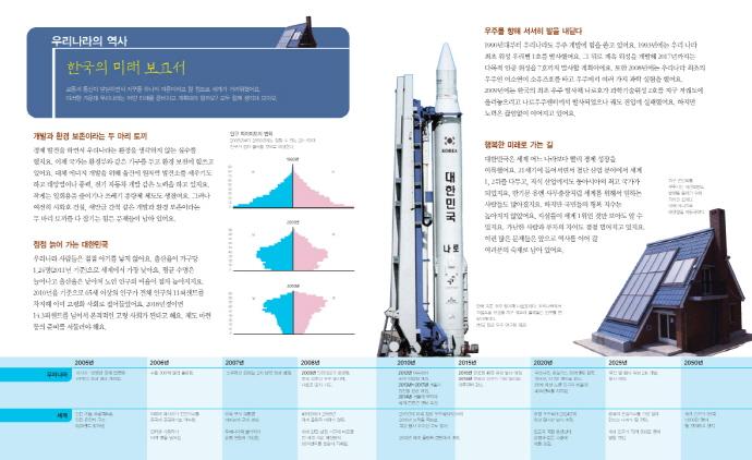 오늘날의 세계(기탄문명탐험GO 24) 도서 상세이미지