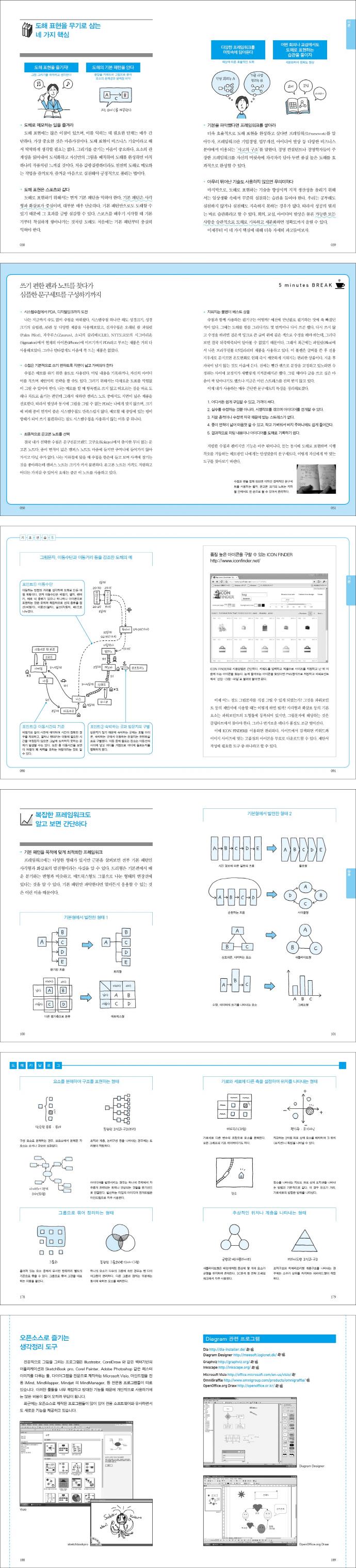 비주얼 씽킹(비주얼씽킹 시리즈 3) 도서 상세이미지