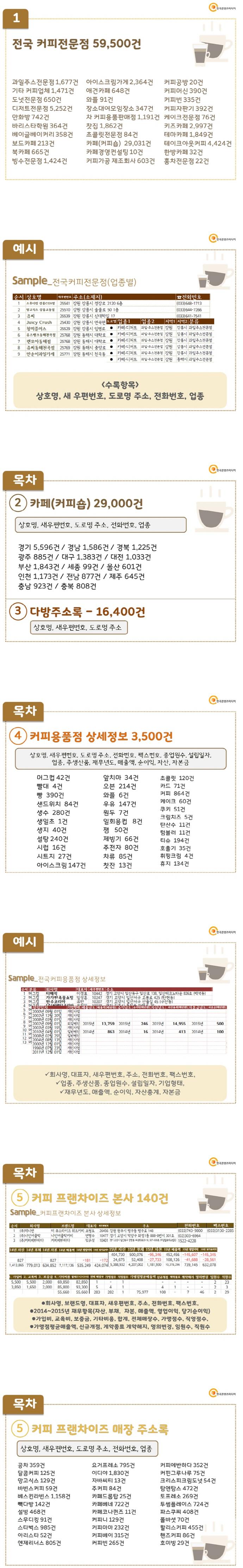 커피전문점 주소록(2017)(CD) 도서 상세이미지