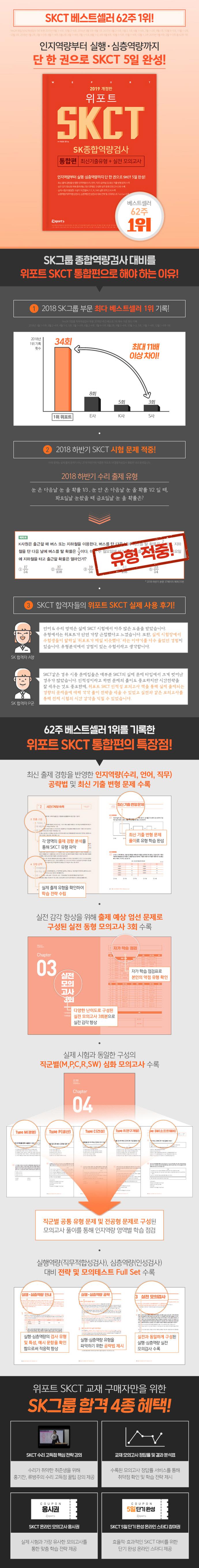 SKCT SK종합역량검사 통합편(2019)(위포트)(개정판) 도서 상세이미지