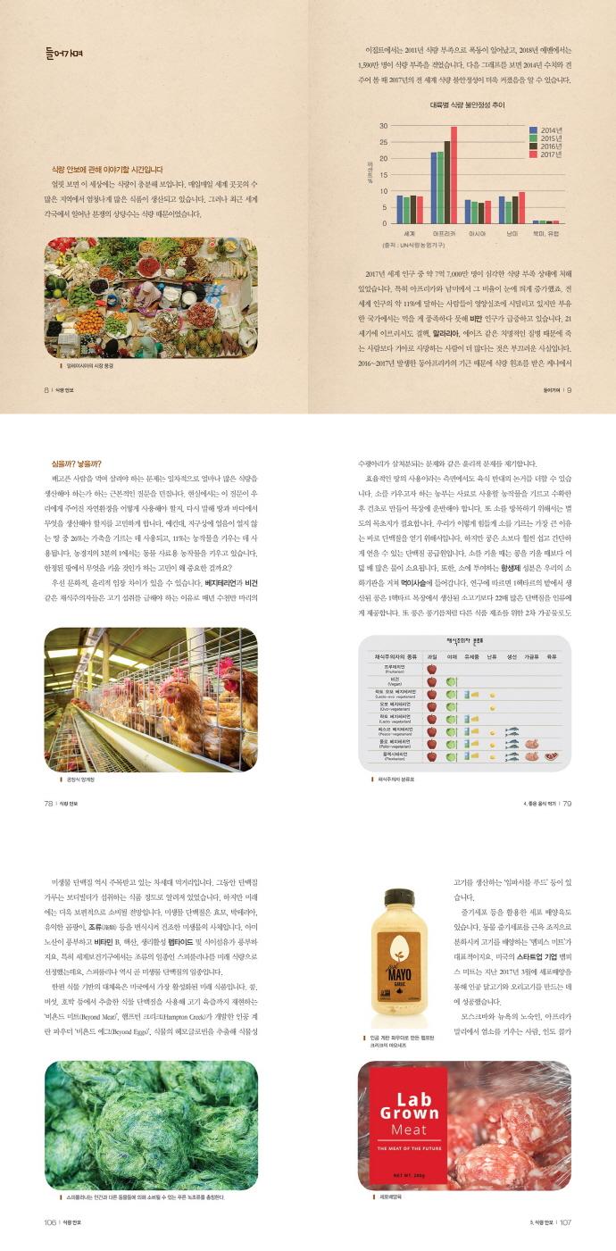 세상에 대하여 우리가 더 잘 알아야 할 교양. 76: 식량 안보(디베이트 월드 이슈 시리즈 세더잘 76)(양장본 도서 상세이미지