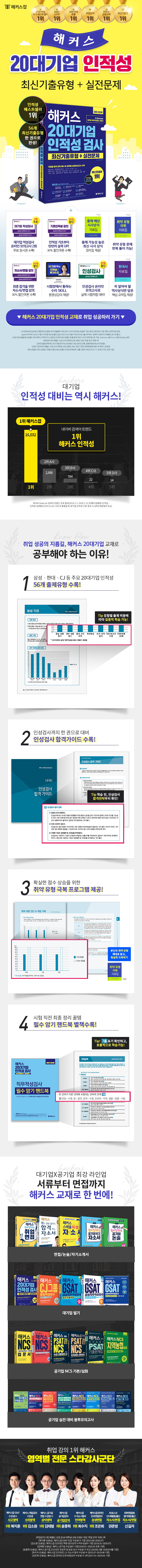 20대기업 인적성 검사 최신기출유형+실전문제(해커스) 도서 상세이미지