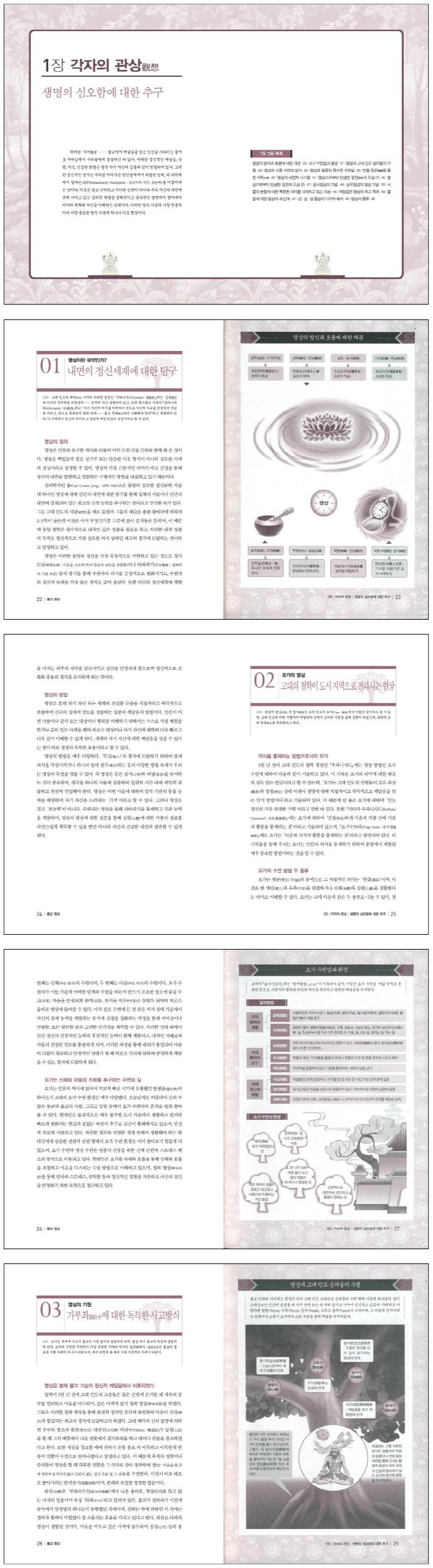 불교 명상(수심방 1) 도서 상세이미지
