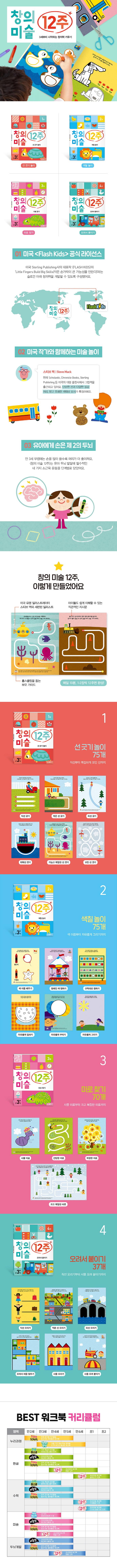 창의미술 12주 세트(전4권) 도서 상세이미지