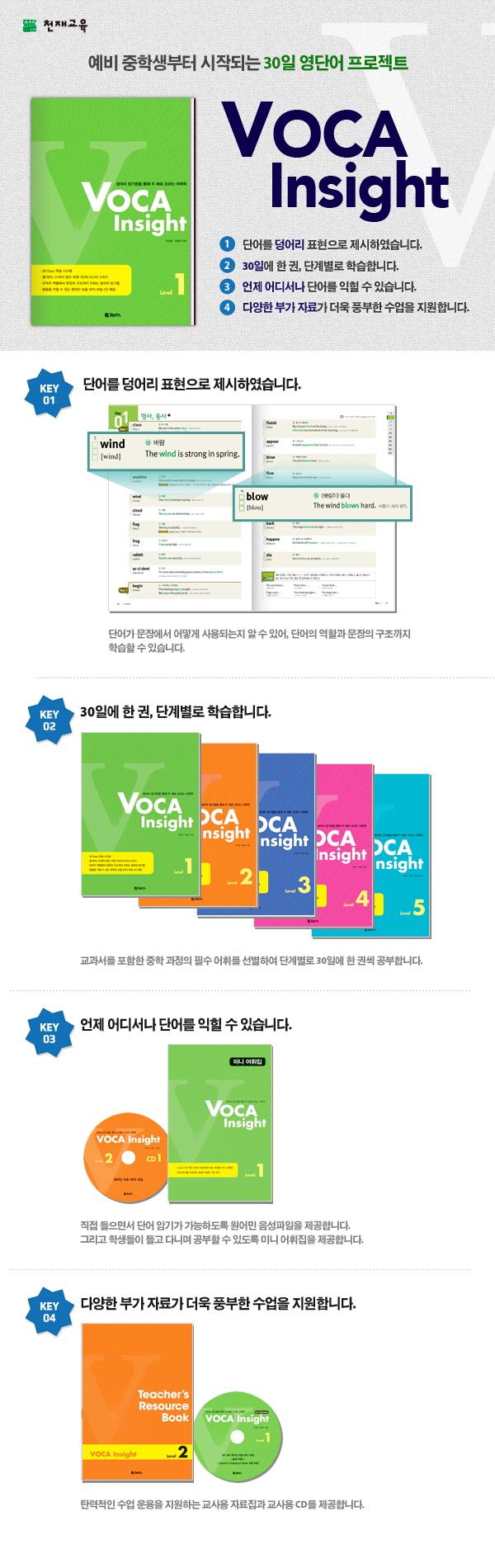 VOCA Insight Level. 2(2018)(CD1장포함) 도서 상세이미지