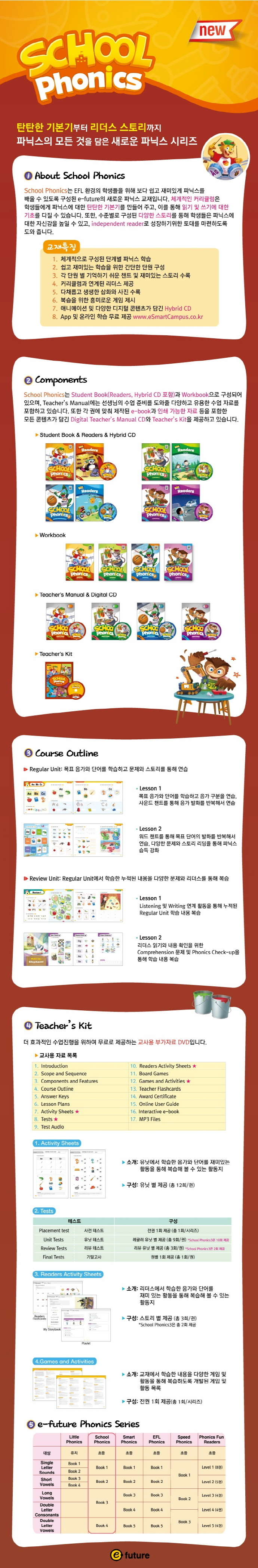School Phonics. 1(Teacher's Manual)(CD1장포함) 도서 상세이미지