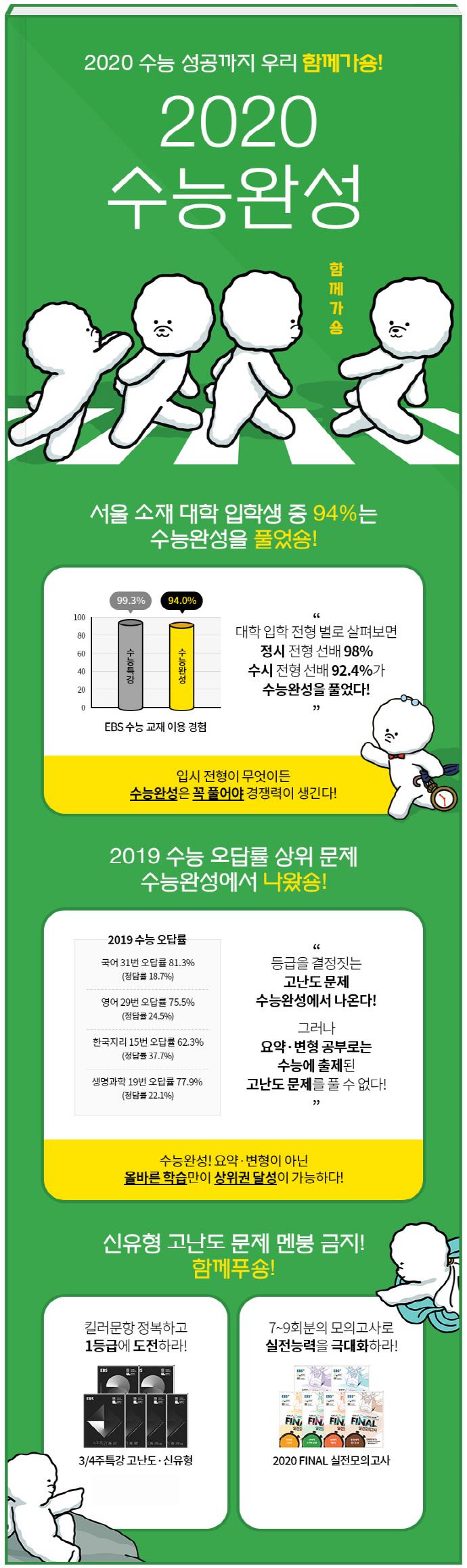 고등 사회탐구영역 한국지리(2020)(EBS 수능완성) 도서 상세이미지
