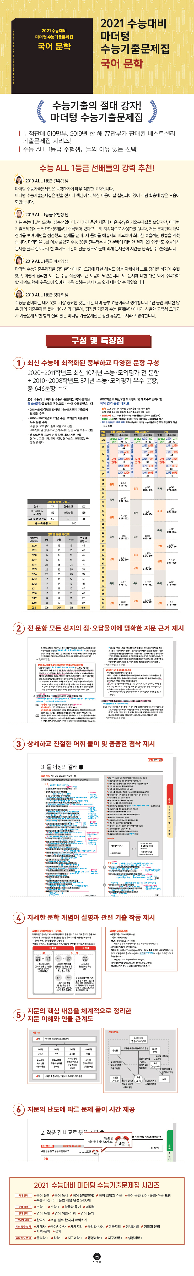 고등 국어 문학 수능기출문제집(2020)(2021 수능대비)(마더텅) 도서 상세이미지