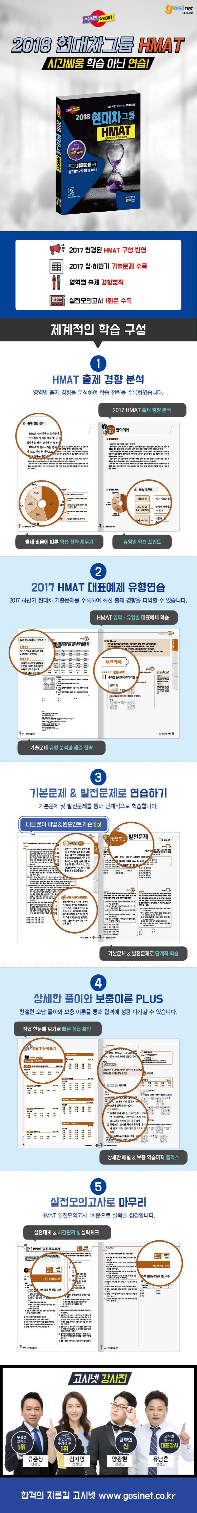 현대자동차그룹 HMAT 인적성검사/직무적성검사(2018) 도서 상세이미지