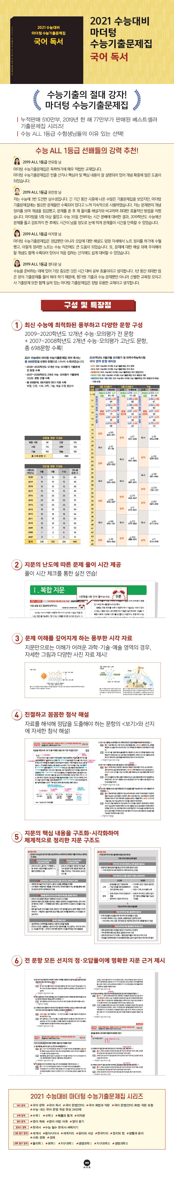 고등 국어 독서 수능기출문제집(2020)(2021 수능대비)(마더텅) 도서 상세이미지