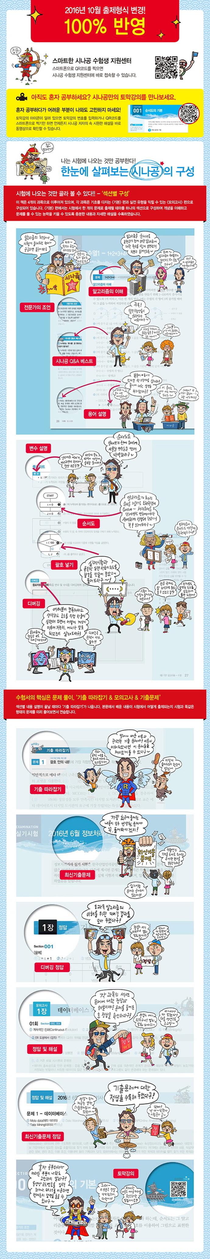 정보처리기사 실기(산업기사 포함)+기출문제집(2017)(시나공)(CD1장포함)(전2권) 도서 상세이미지