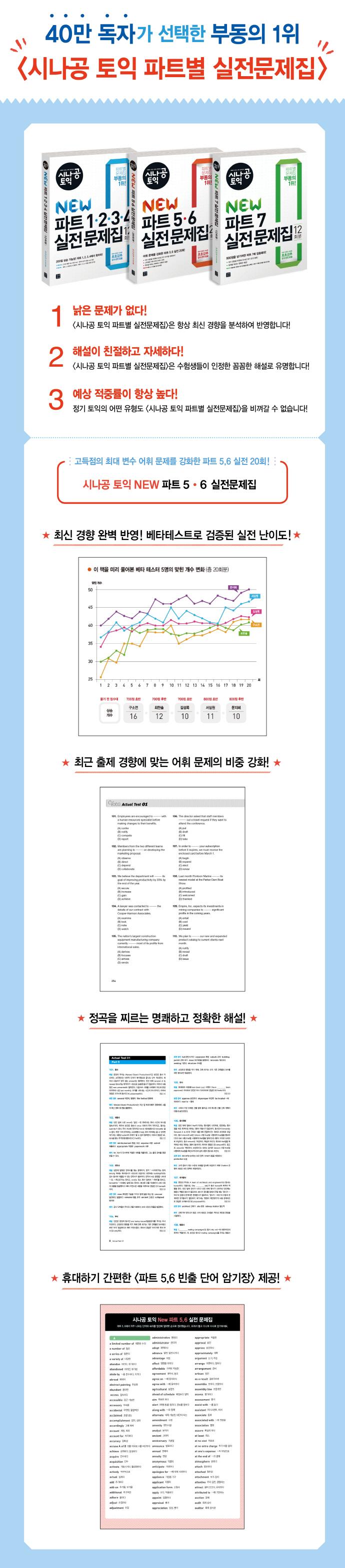 시나공 토익 NEW 파트5, 6 실전문제집 20회분 도서 상세이미지