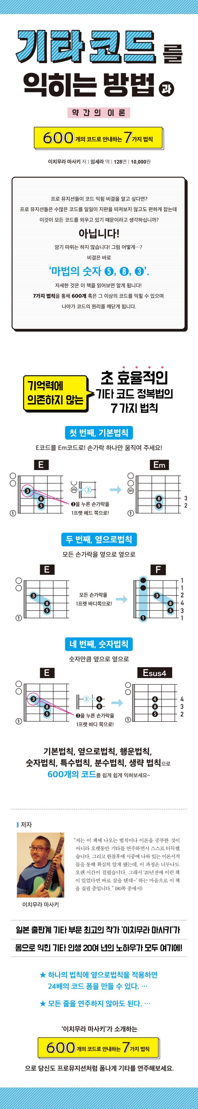 기타코드를 익히는 방법과 약간의 이론 도서 상세이미지