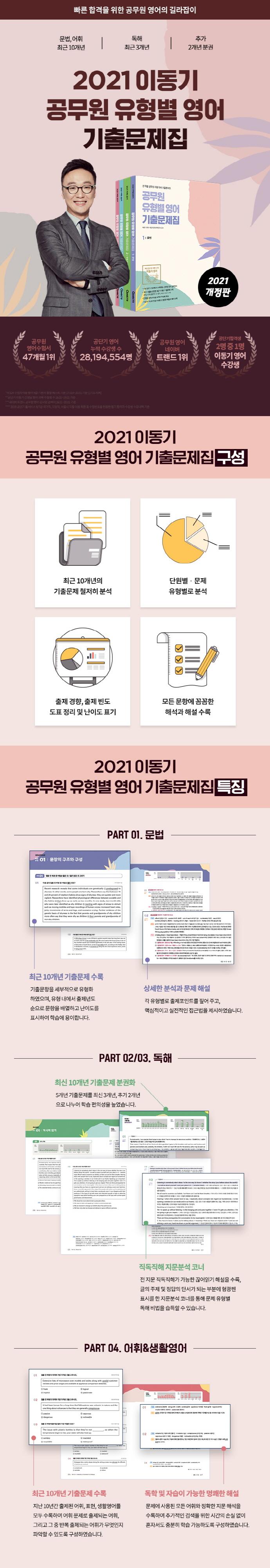 공무원 유형별 영어 기출문제집 세트(2021)(전4권)(개정판)(전4권) 도서 상세이미지