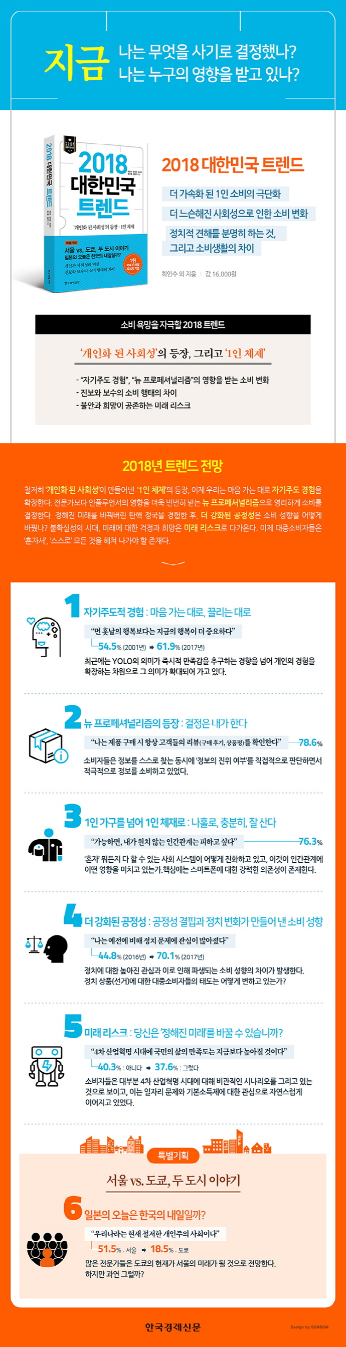 대한민국 트렌드(2018) 도서 상세이미지