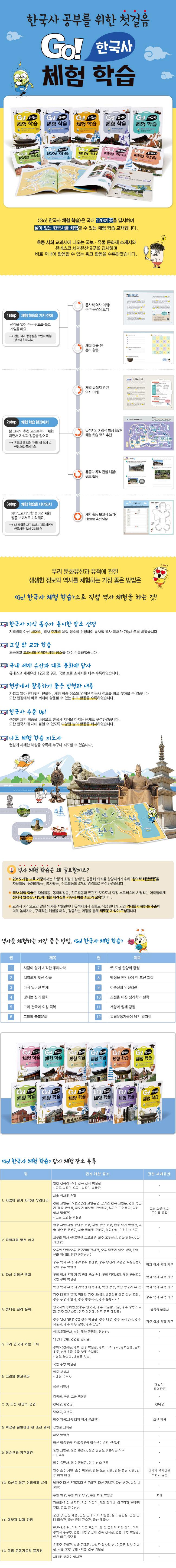 Go! 한국사 체험 학습 세트(전12권) 도서 상세이미지