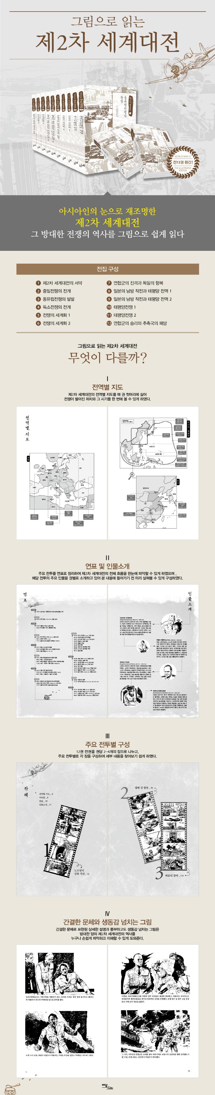 그림으로 읽는 제2차 세계대전 세트(전12권) 도서 상세이미지