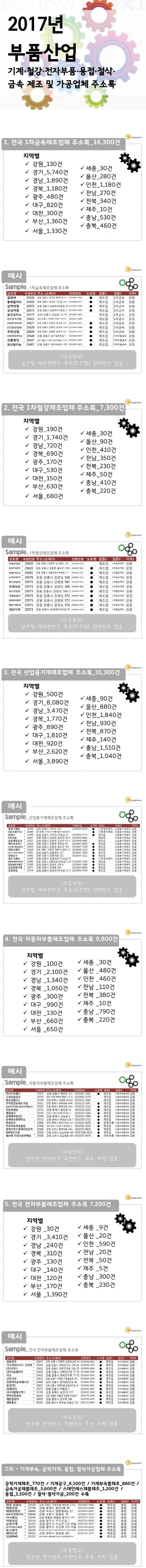 부품산업 주소록(2017) 도서 상세이미지