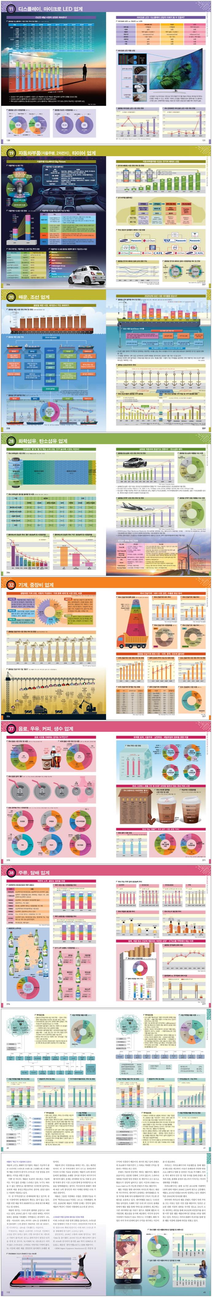 업계지도(2020~2021)(투자처가 한 눈에 보이는) 도서 상세이미지