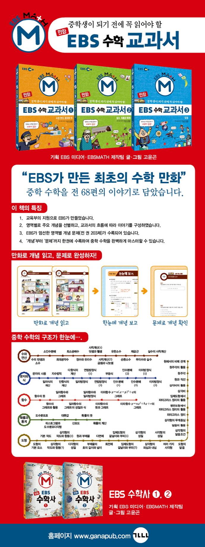 EBS 수학 교과서 세트(만화)(전3권) 도서 상세이미지