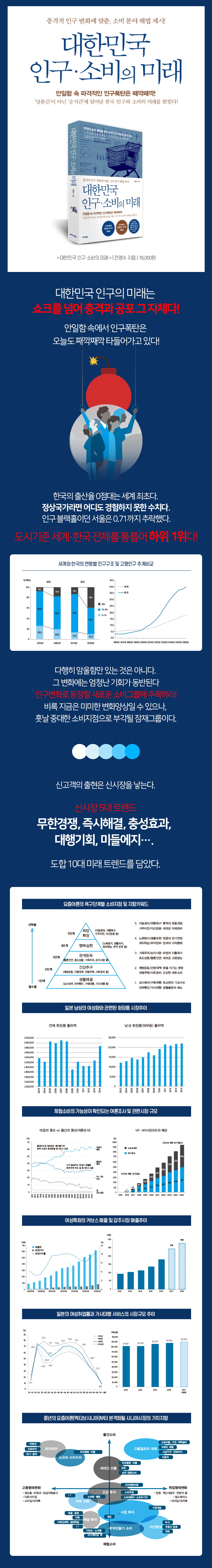 대한민국 인구 소비의 미래 도서 상세이미지