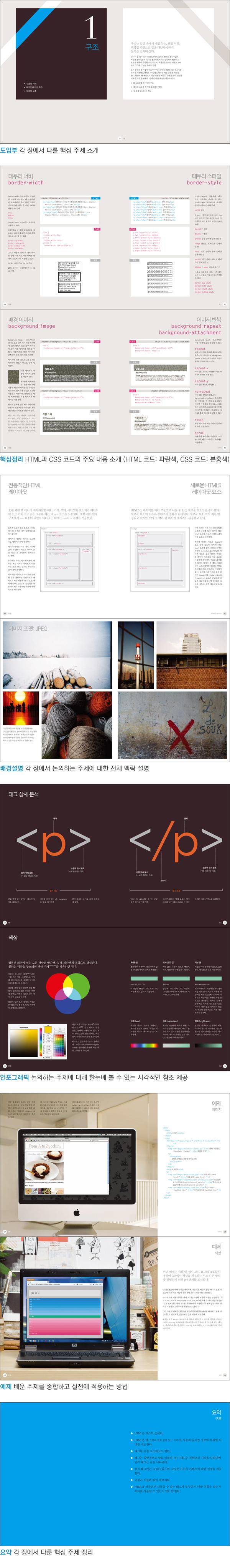 HTML CSS(에이콘 웹 프로페셔널 시리즈 53) 도서 상세이미지