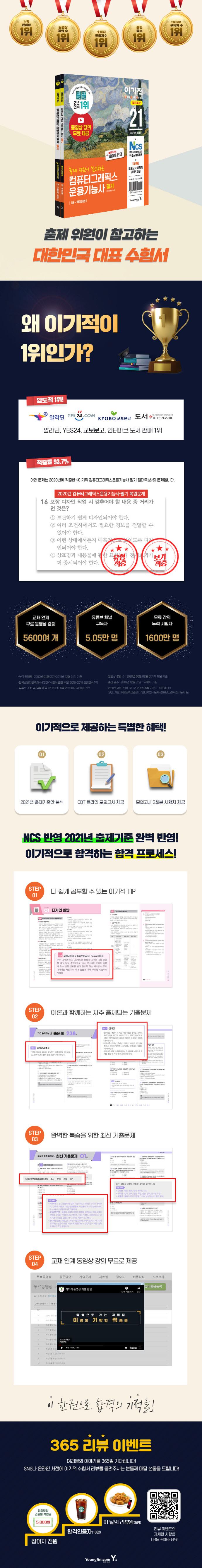 컴퓨터그래픽스운용기능사 필기(2021)(이기적 절대족보)(전2권) 도서 상세이미지