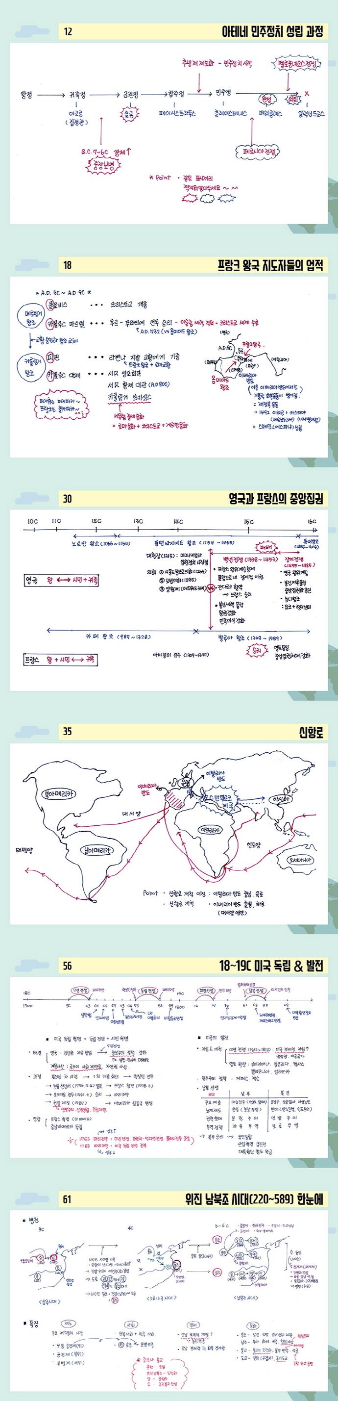 청년을 위한 세계사 강의 세트(푸른들녘 인문교양)(전3권) 도서 상세이미지