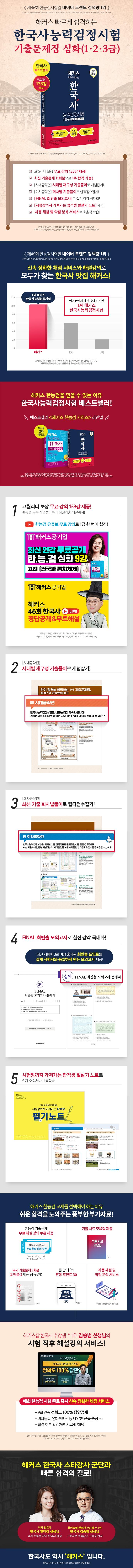 한국사능력검정시험 기출문제집 심화(1 2 3급)(2020)(해커스 빠르게 합격하는) 도서 상세이미지