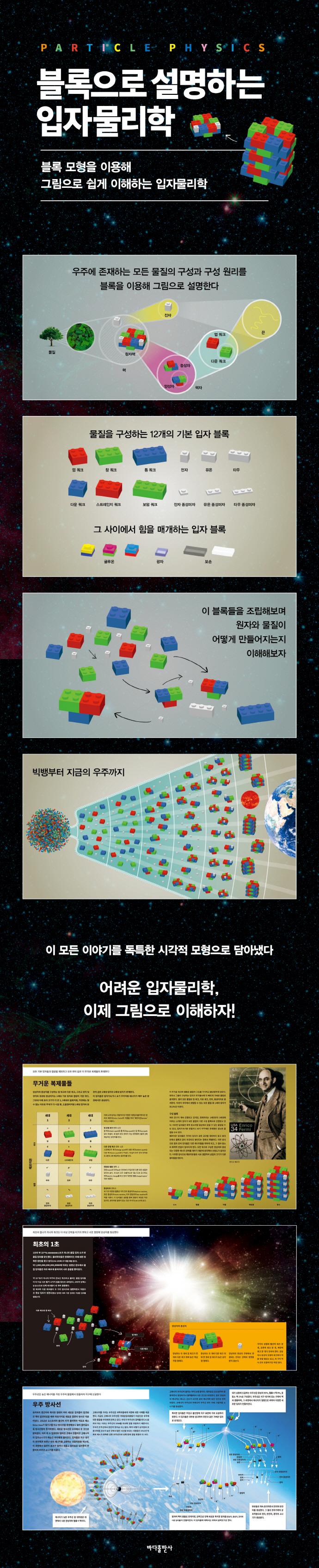 블록으로 설명하는 입자물리학 도서 상세이미지