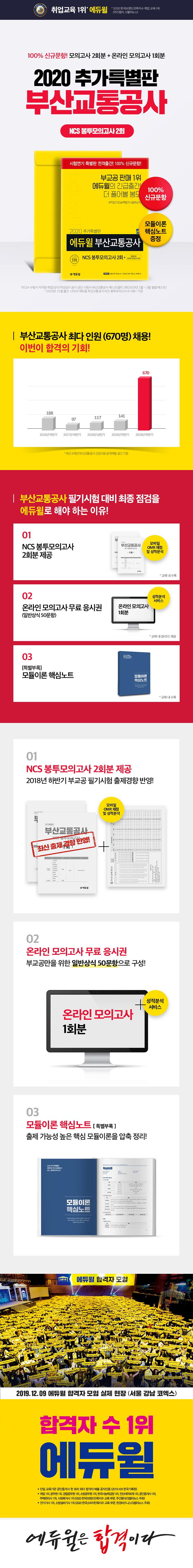 부산교통공사 NCS 봉투모의고사 2회+일반상식 온라인 모의고사 1회(2020 추가특별판)(에듀윌) 도서 상세이미지
