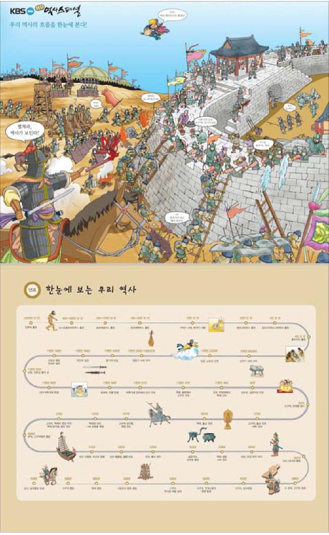 만화 한국사. 1: 인류의 기원부터 삼국 시대까지(KBS HD역사스페셜) 도서 상세이미지