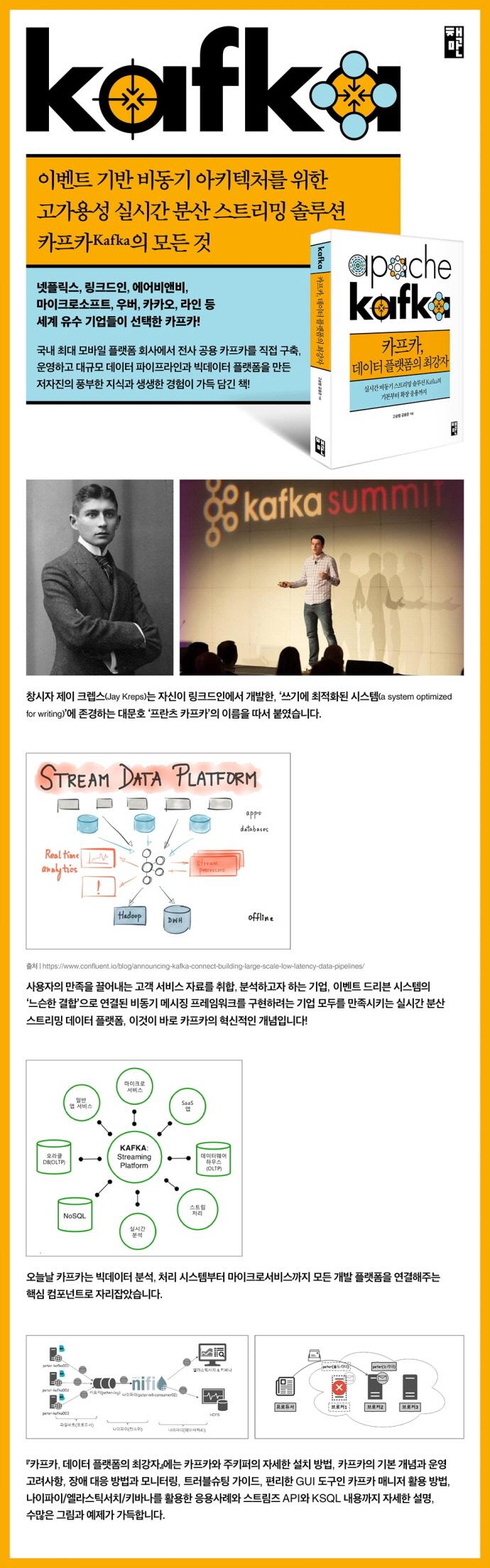 카프카, 데이터 플랫폼의 최강자 도서 상세이미지
