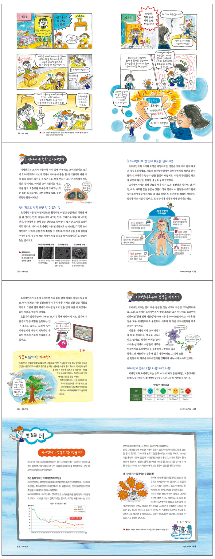 눈이 따끔, 숨이 탁! 미세먼지(참 잘했어요 과학 18) 도서 상세이미지