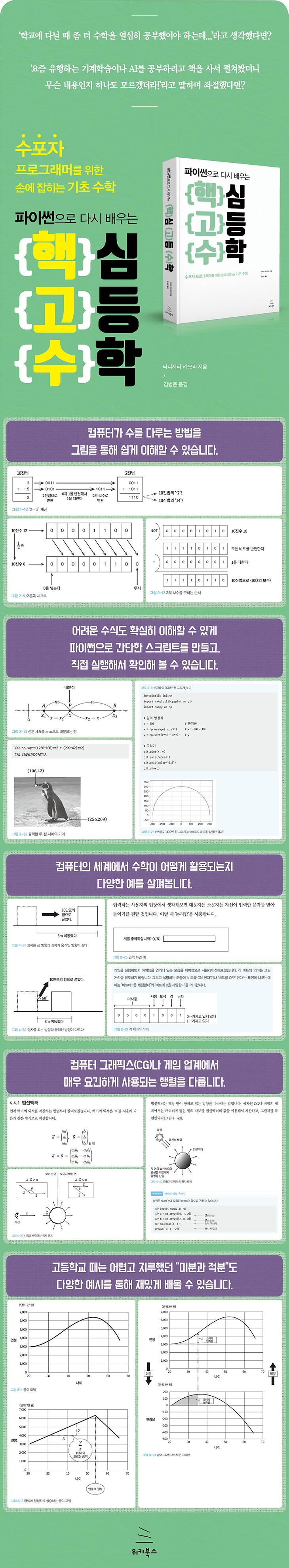 파이썬으로 다시 배우는 핵심 고등 수학(핵고수) 도서 상세이미지