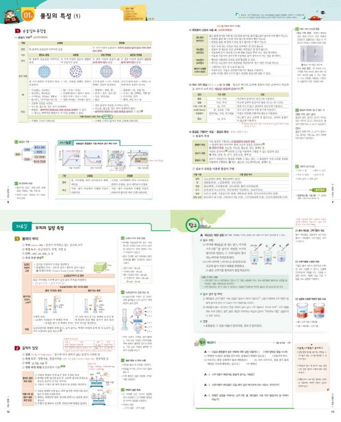 중학 과학 2-2(2017)(내신DNA) 도서 상세이미지